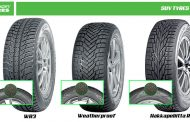 Nokian Extends Use of Aramid Sidewall Technology to SUV Winter tires