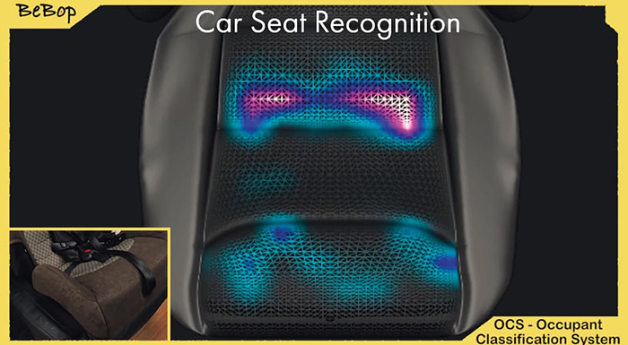 BeBop's Fabric Sensors to Make Car Seats Safer and Smarter