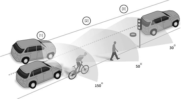 Mobileye and Chinese Transport Ministry Endorse Collision Avoidance Tech Adoption in Vehicles
