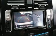 Growing Emergence of Park Assist Technology