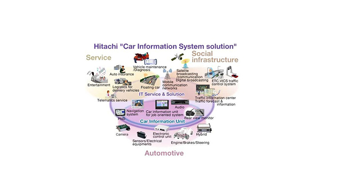 Mazda's New Tech is Based on Hitachi's G-Vectoring Safe Driving Assist Tech