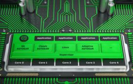 Elektrobit Develops New Software for Technologically Advanced Cars