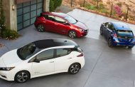 Nissan Leaf Gets Approval for Vehicle-to-grid Use in Germany