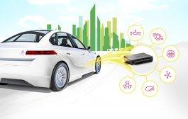 Vitesco Technologies Supplies the Drive Control Unit for the Volkswagen ID.3 Electric Car