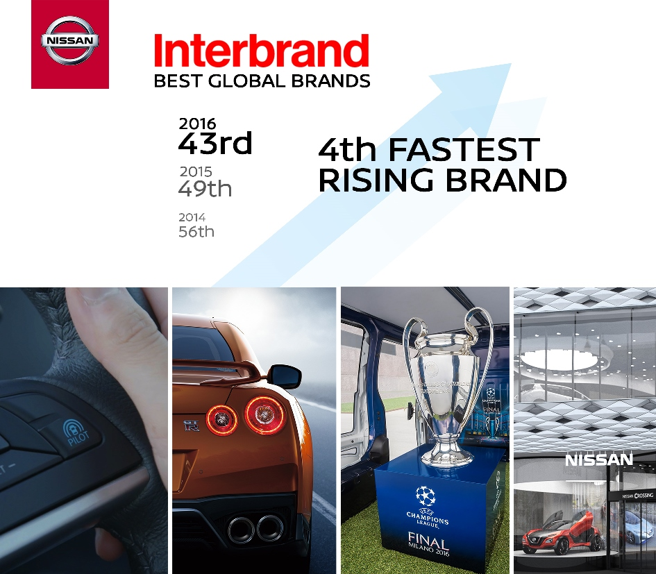 Nissan Recognized as Top Global Brand for Fifth Straight Year