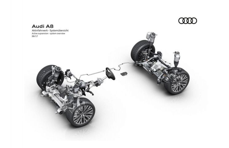 2018 Audi A8 to Sport Active Suspension that Adjusts Automatically