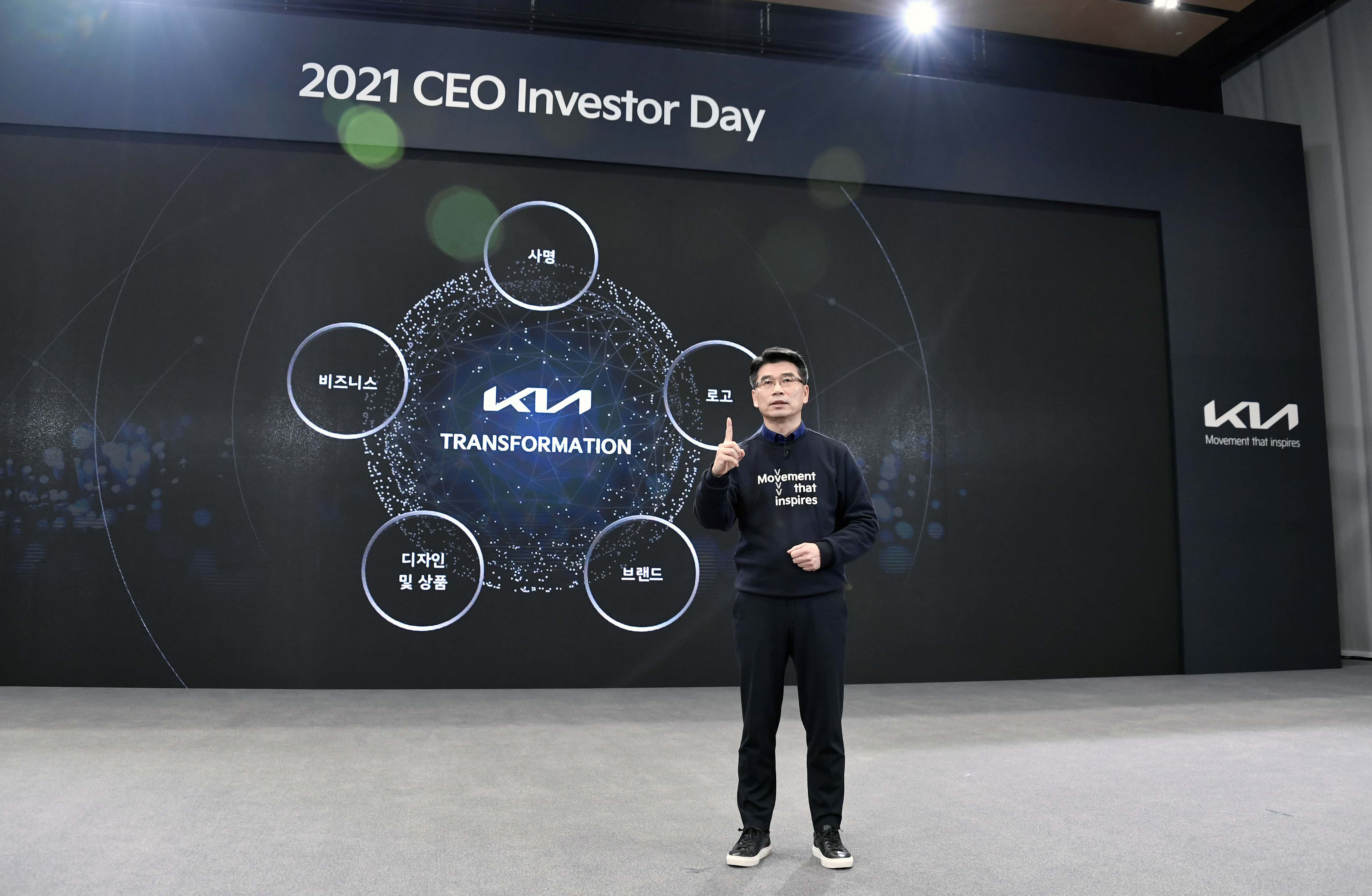 Kia unveils roadmap for transformation, focusing on EVs and mobility solutions