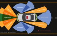 Tata Elxsi Wins Jaguar Land Rover's Supplier Excellence Award