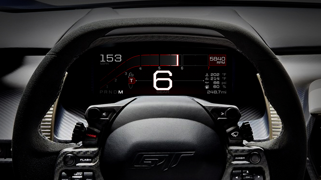 Digital Instrument Display of Ford GT Supercar is the Dashboard of the Future