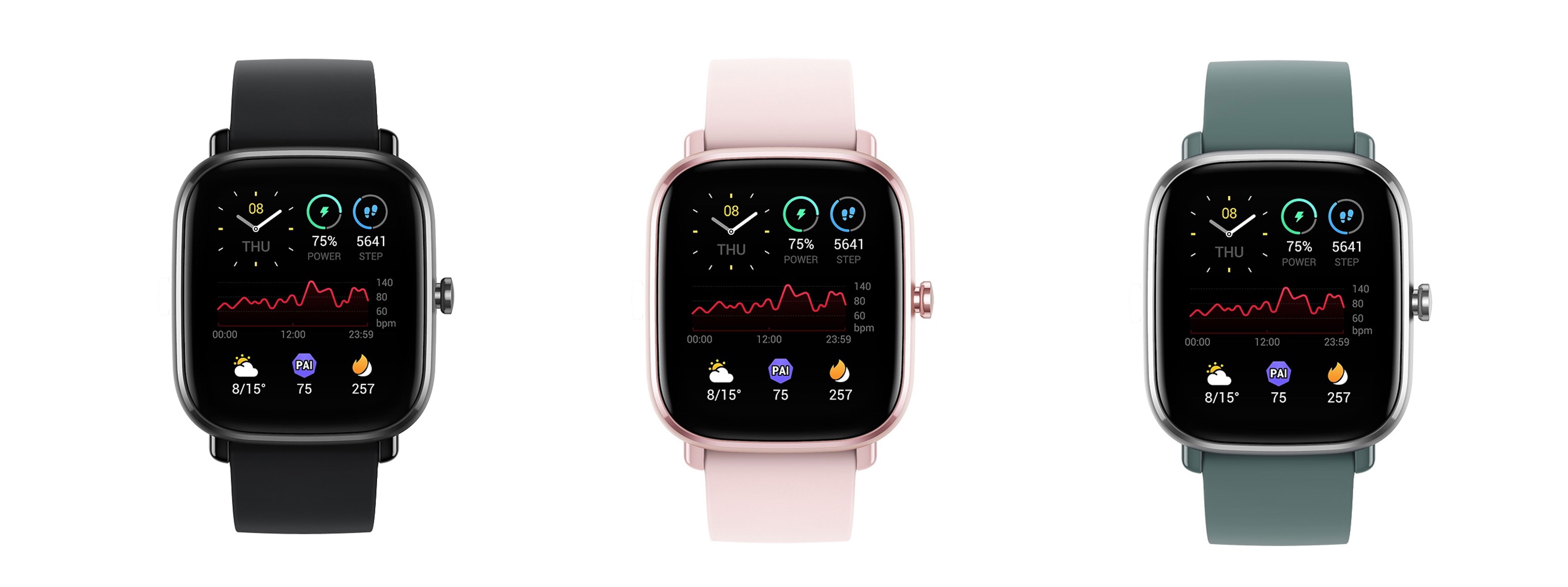 Amazfit and Zepp Ranked in the Top 4 in Global Adult Smartwatch Shipments and fastest growing smartwatch brands in the UAE