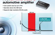 Texas Instruments Debuts Amplifier that will transform Automotive Audio Design