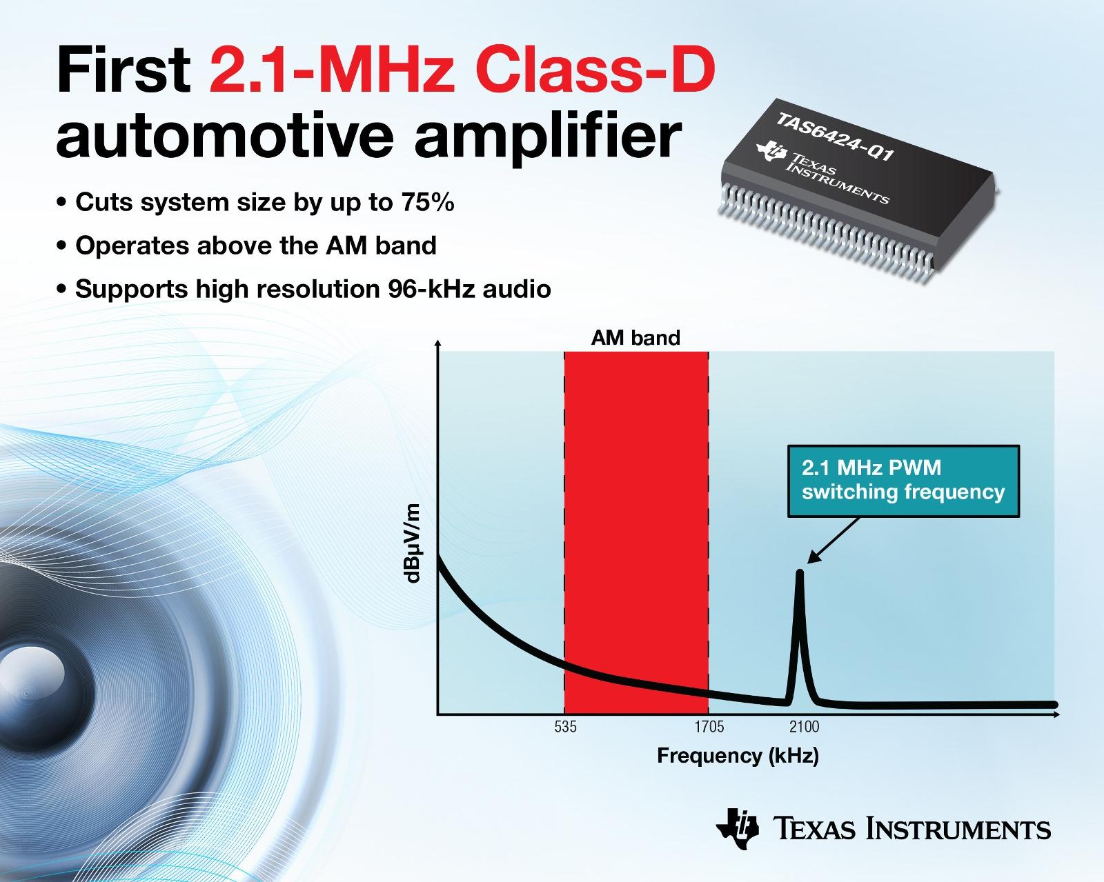 Texas Instruments Debuts Amplifier that will transform Automotive Audio Design