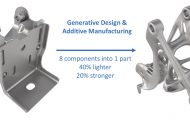GM Uses Advanced Software Design Technology for Vehicle Lightweighting