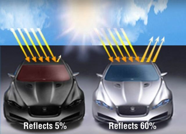 Car Color can Have an Impact on Pollution