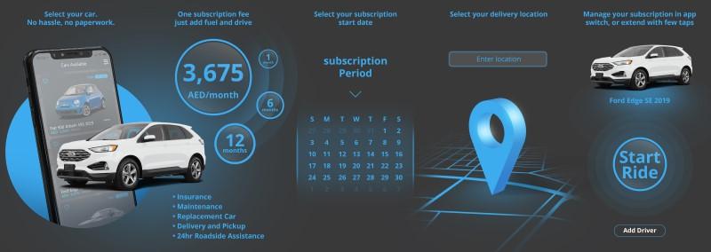 Ex-Googler launches Car Subscription App in the UAE.