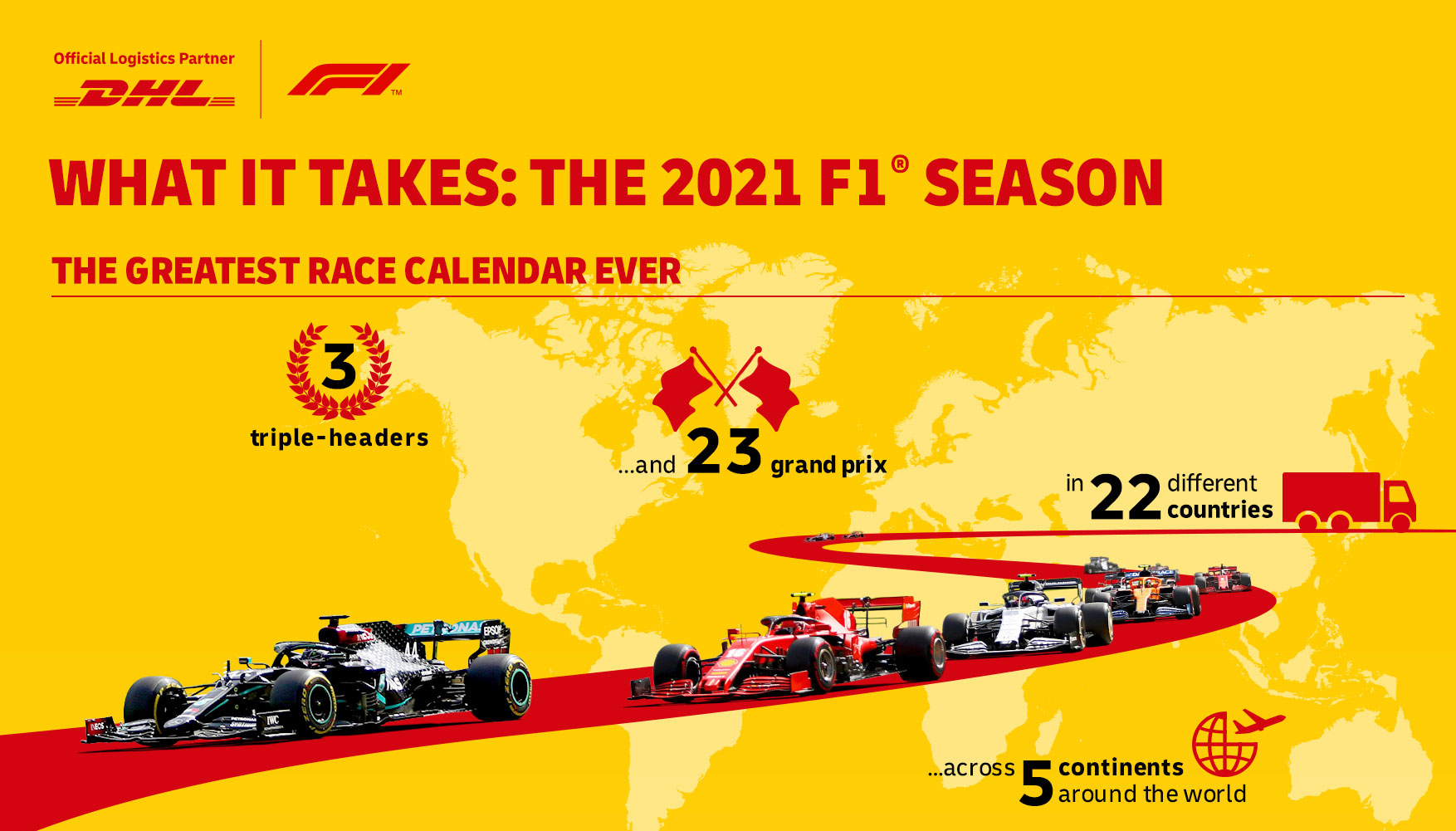 DHL and Formula 1 renew their multi-year partnership ahead of the start of the new racing season