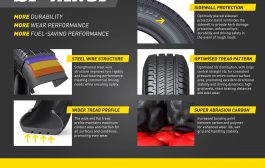 Dunlop launches new people carrier tyre