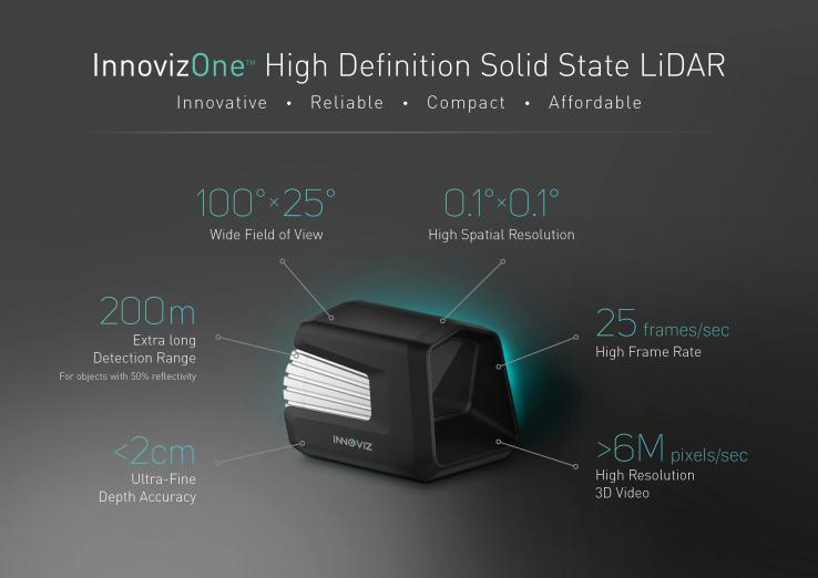 Delphi teams up with Innoviz on self-driving tech
