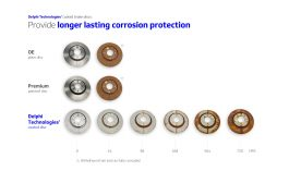 Delphi Technologies' coated brake discs provide longer lasting corrosion protection than competition