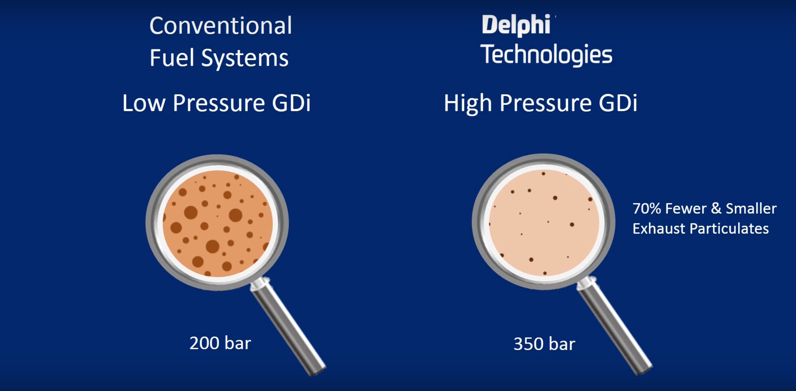 Delphi Technologies Develops System to Reduce Particulates by up to 50 Percent