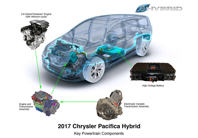 FCAs 3.6-liter Pentastar V-6 Hybrid Propulsion System Chosen for Wards 10 Best Engines List