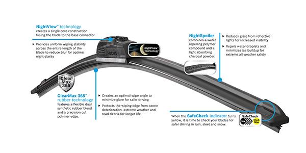 Bosch Launches FOCUS Premium Windshield Wiper Blade