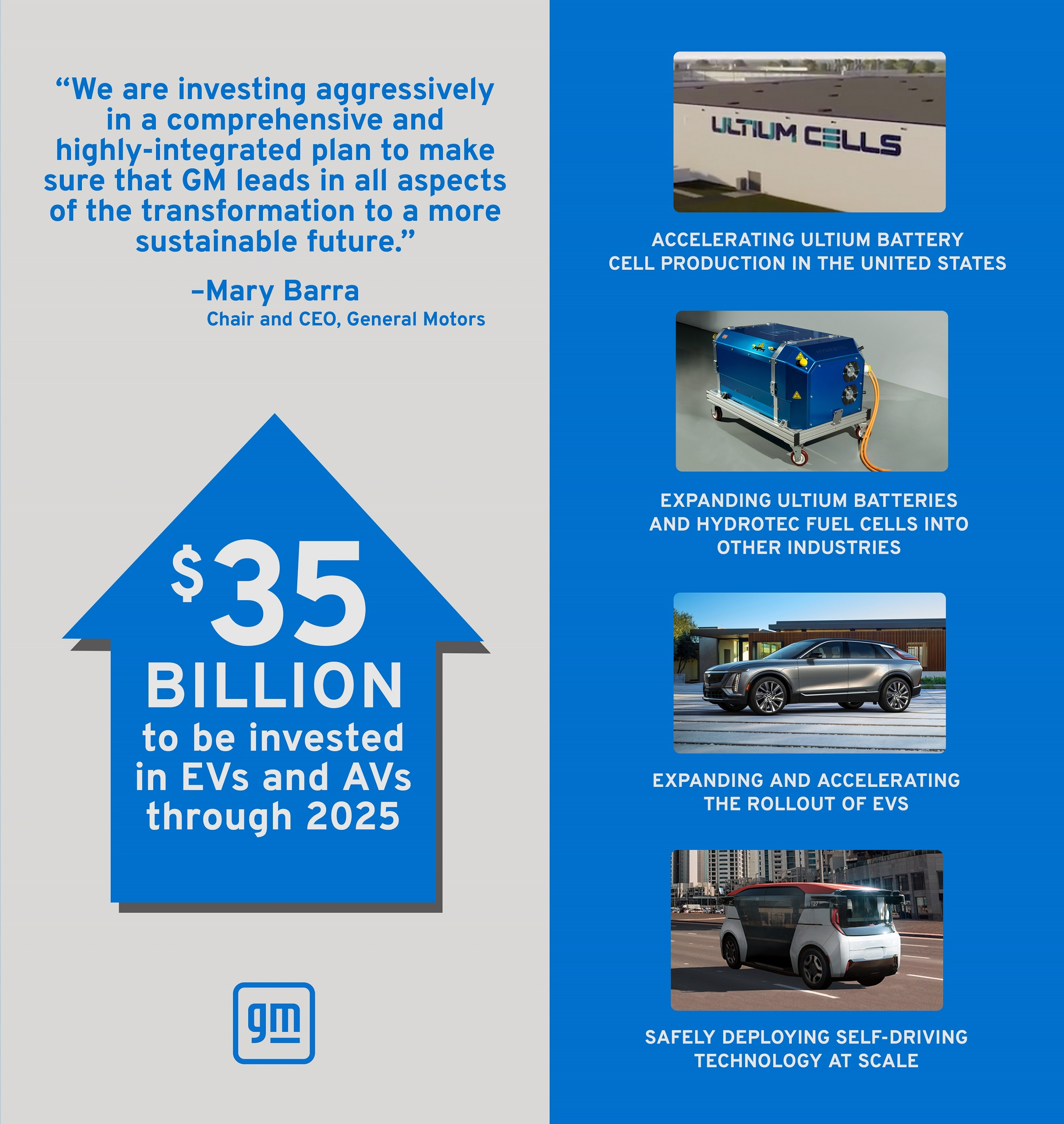 GM Will Boost EV and AV Investments to $35 Billion Through 2025