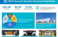 GM Reports Strong Second-Quarter 2021 Results