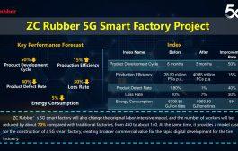 ZC Rubber 5G Smart Factory Project