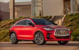INFINITI QX55 Global Reveal in 2020