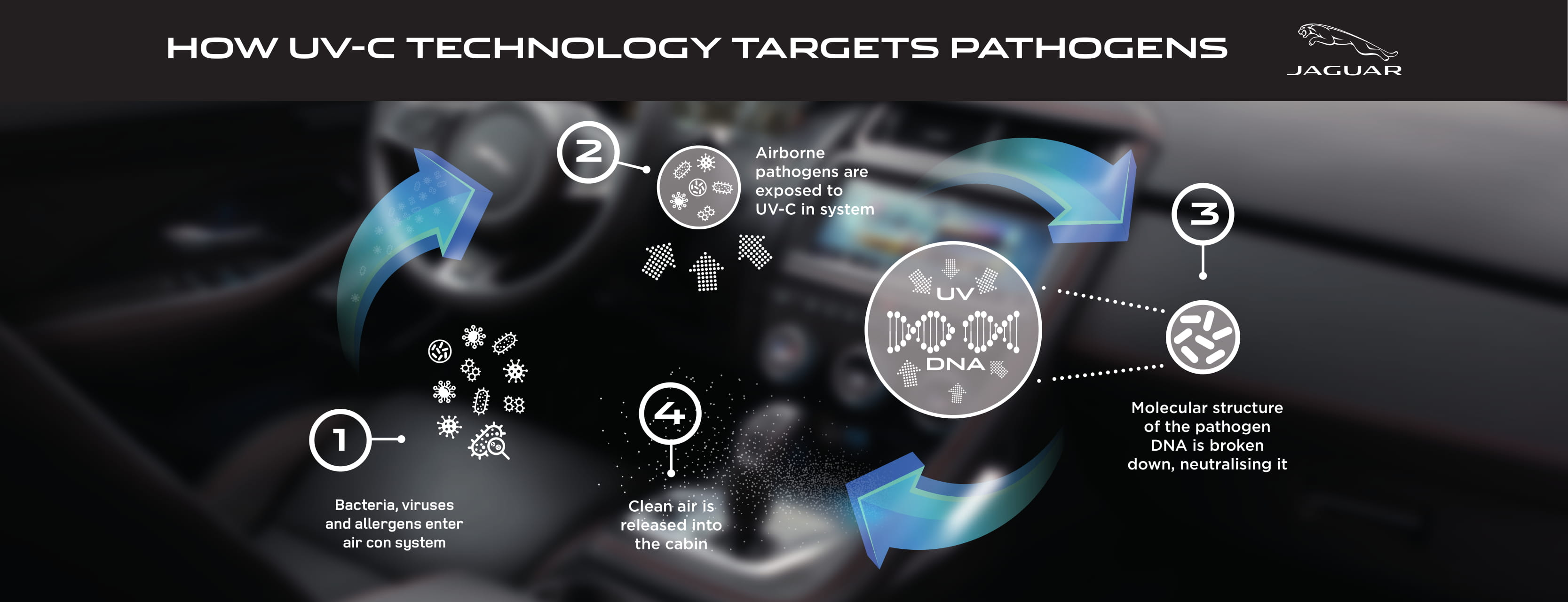 Jaguar Land Rover Develops Technology to Stop Superbugs of the Future