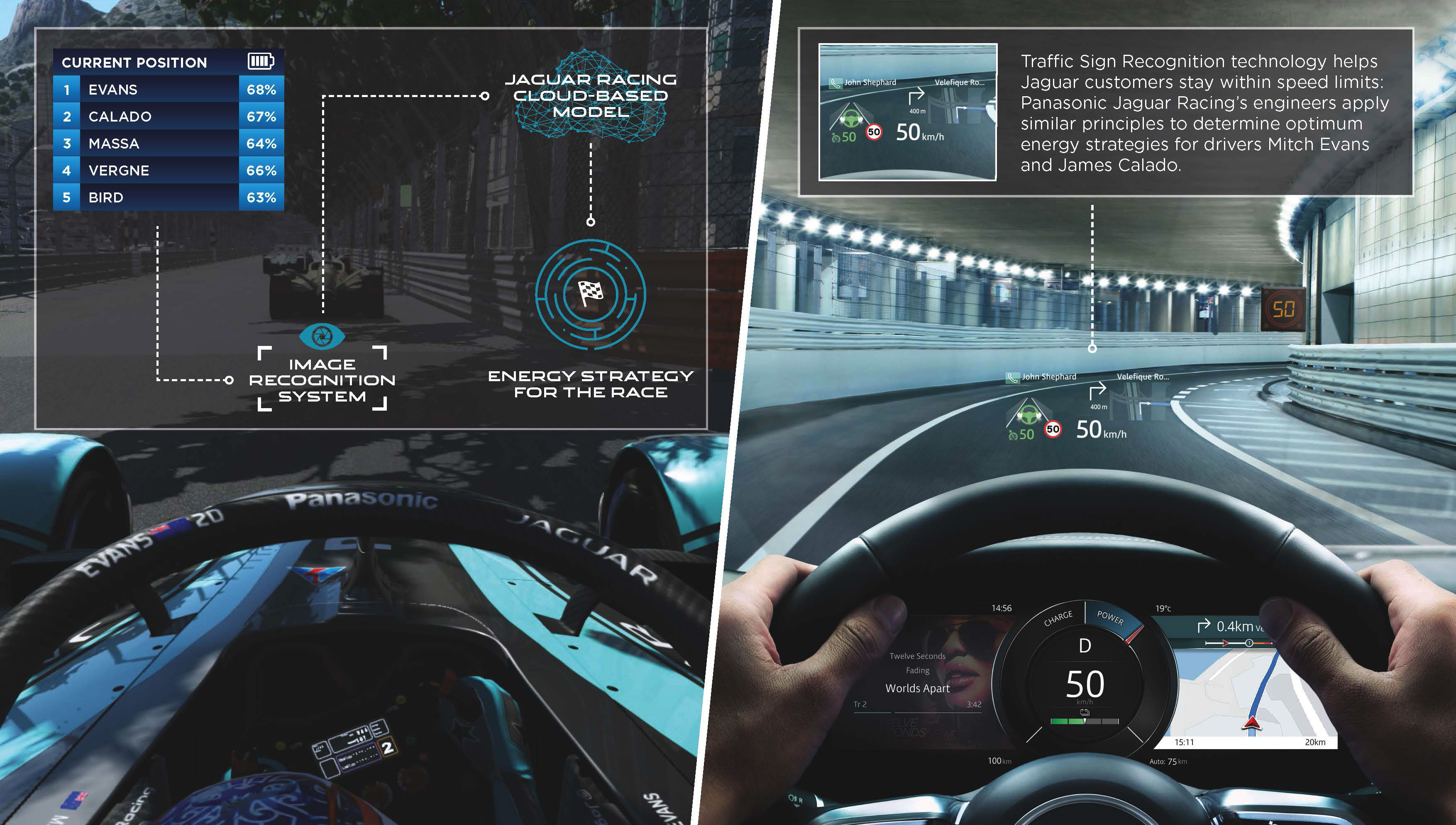 Digital vision technology signals on-track success for panasonic jaguar racing