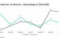 Li Auto outpaces Tesla in China job postings