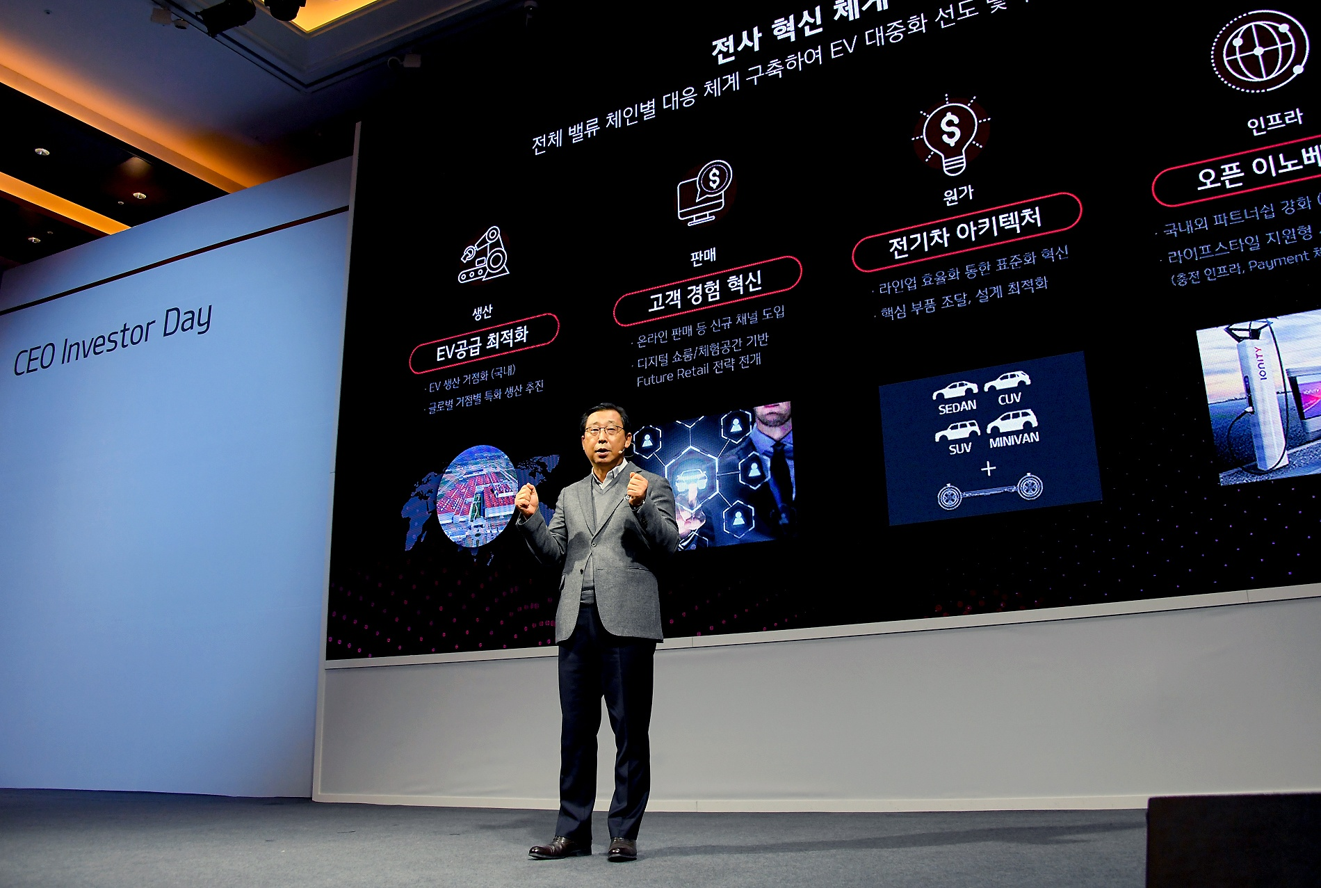 Kia Motors announces 'Plan S' strategy to spearhead transition to EV, mobility solutions by 2025