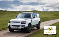 Five-Star Euro Ncap Safety Rating For Award Winning New Land Rover Defender 110