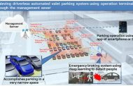 Panasonic Develops Driverless Valet Parking System and AR HUD