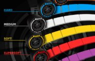 Pirelli Launches 2018 Range of Formula One Tyres in Abu Dhabi