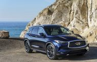 New Infiniti QX50 Arrives in the Middle East