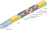 Axalta Reveals New 3-Wet System