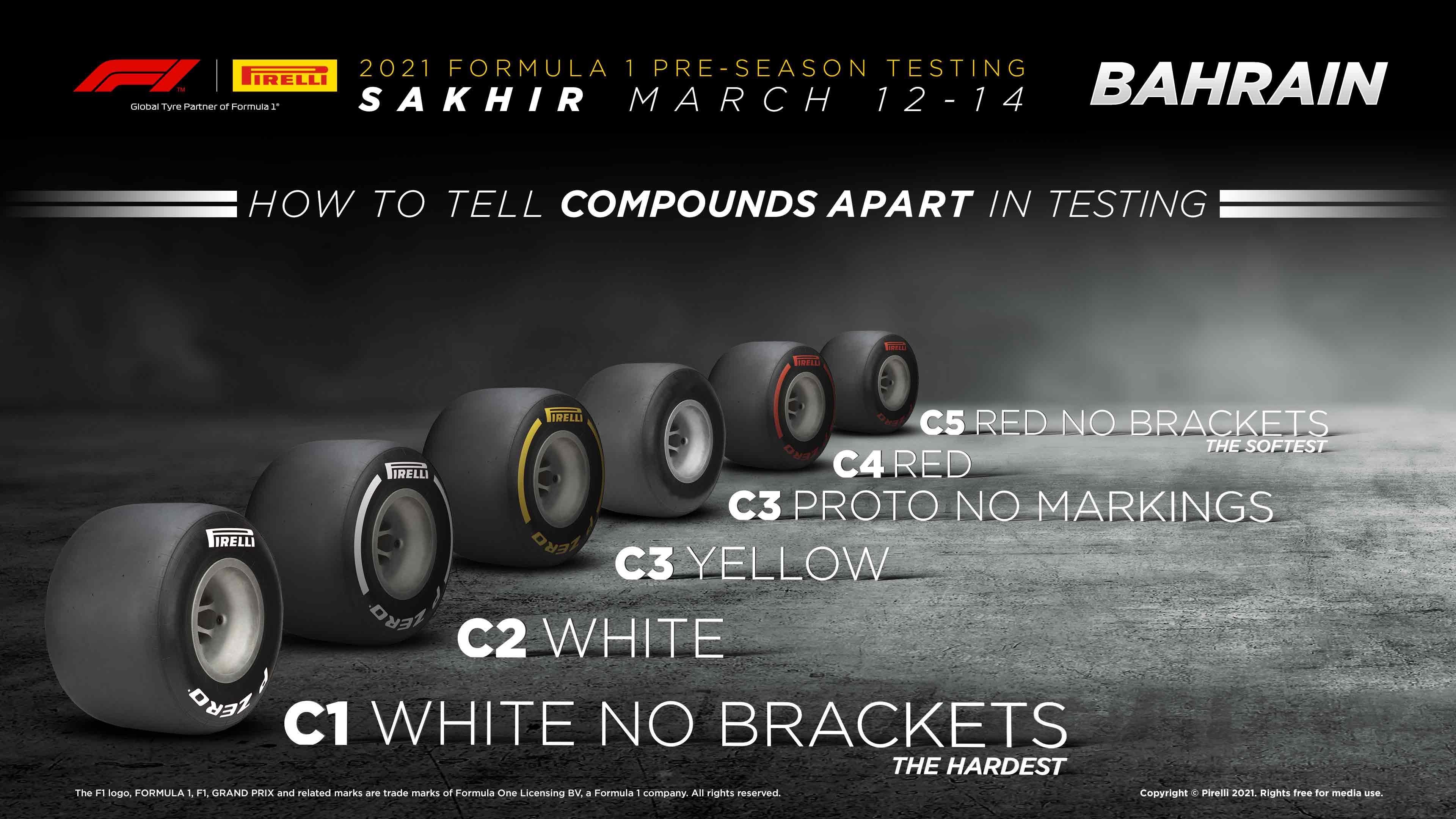 Formula 1 is go! Tyre testing explained