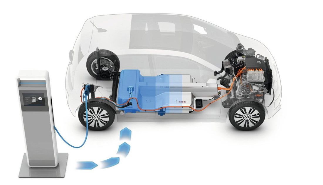 Volkswagen Selects Battery Suppliers for Electric Cars Initiative