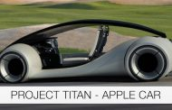 Apple Inc. Confirms Desire to Enter Smart Car Industry