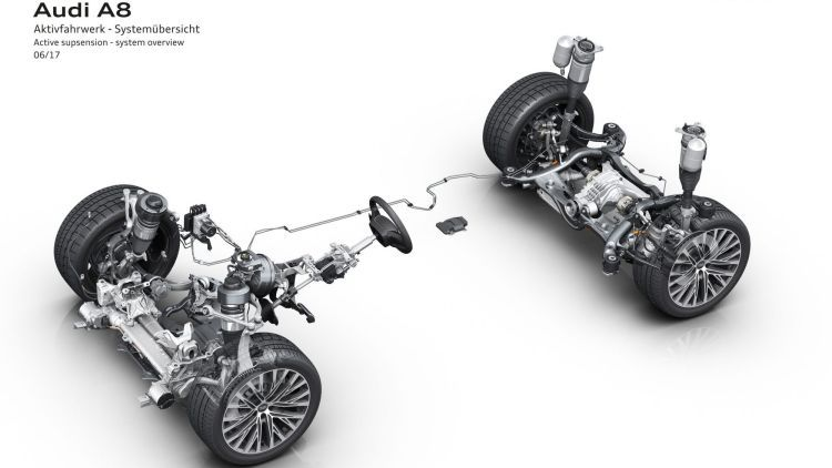 Audi Unveils World-first Suspension System for New A8