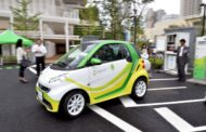 Daimler to Invest USD 755 million in EV Segment in China