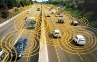 Car Technologies of the Future