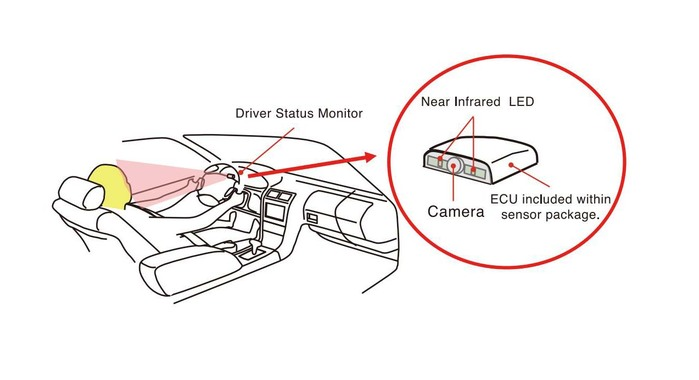Denso to Work with FotoNation on Advanced Image Recognition Technology to Keep Tabs on Driver Alertness