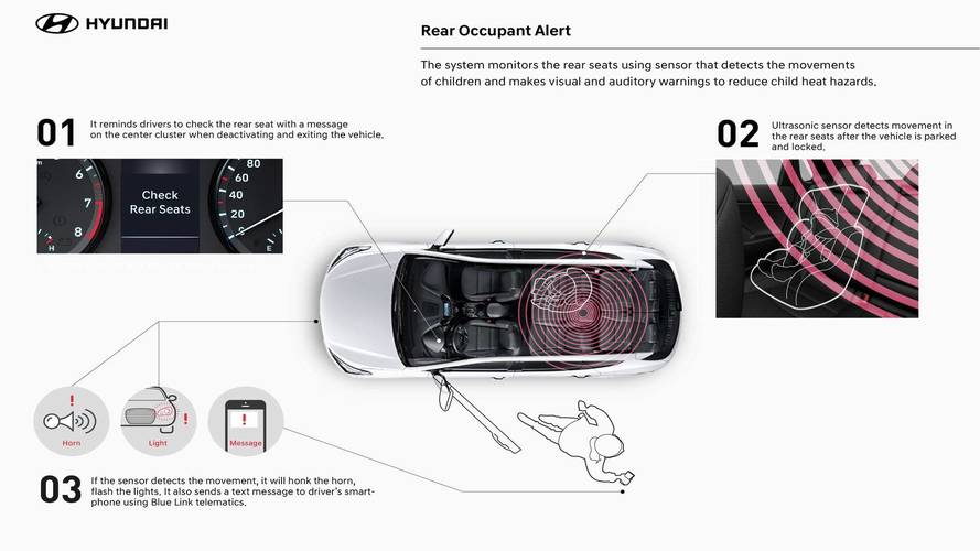Hyundai Develops Rear Seat Reminder to Prevent Hot Car Deaths