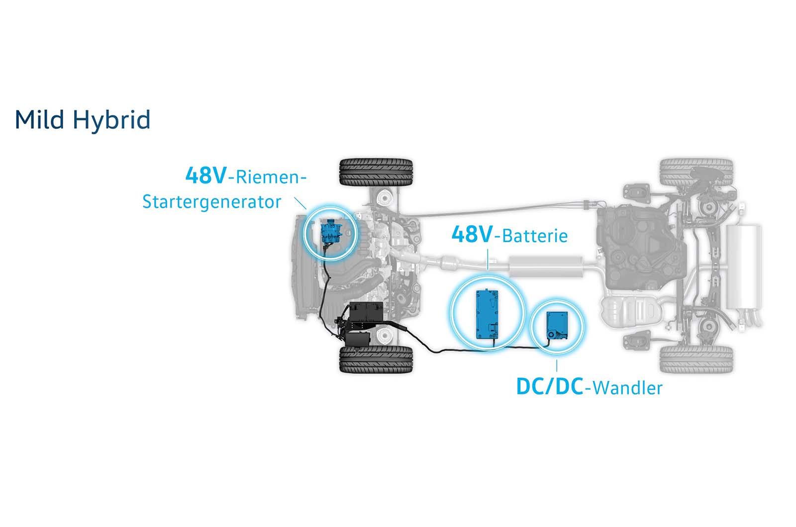 Volkswagen Announces Plans For Mild Hybrid Trains