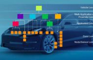 NXP Develops S32 Platform for Modern Cars