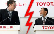 Toyota Divests Stake in Tesla and Ends EV Collaboration
